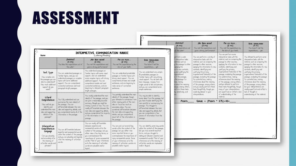 Image of grading rubric used to assess reading comprehension